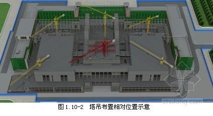塔吊安装和拆除(K80/115)及群塔作业方案