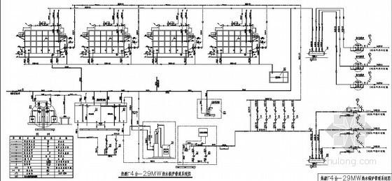 热源厂4台-29MW热水锅炉管道系统图