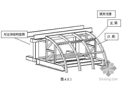外立面超长双曲面上、下唇雨屏铝合金板施工工法