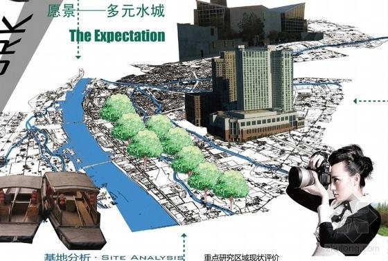 都江堰中心城区滨水景观规划研究