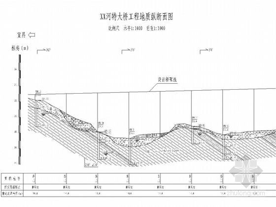 [湖北]高速公路分离式路基特大桥下部结构施工图(中交)