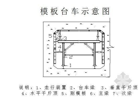 山东引黄调水工程某标段暗渠工程技术标书(土石方 暗涵)