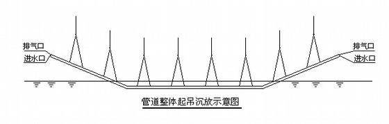 引水工程主干管网项目专项施工方案(附10张施工图)