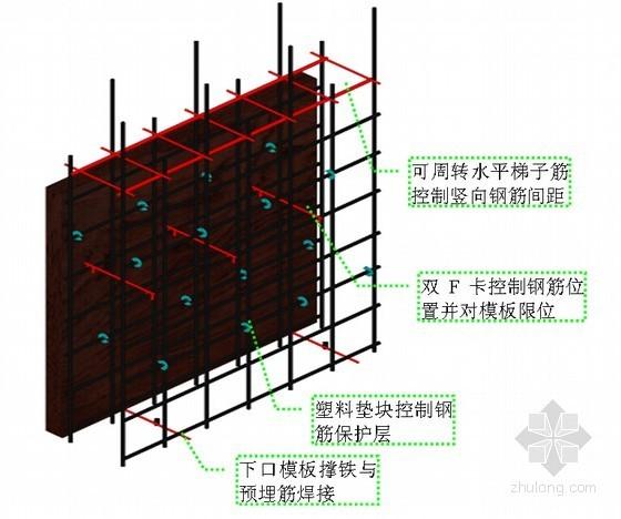 [江苏]钢筋混凝土框架结构污水处理厂投标施工组织设计(技术标 300余页)