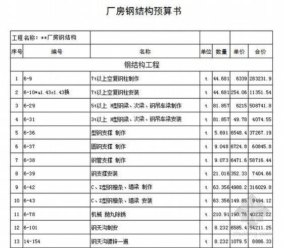 [济南]钢结构预算书