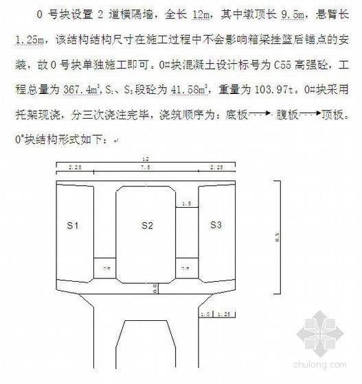 连续刚构箱梁大桥0号块施工方案