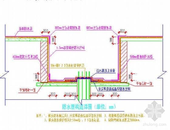 哈尔滨某高层住宅施工组织设计(31层 剪力墙 图文并茂)