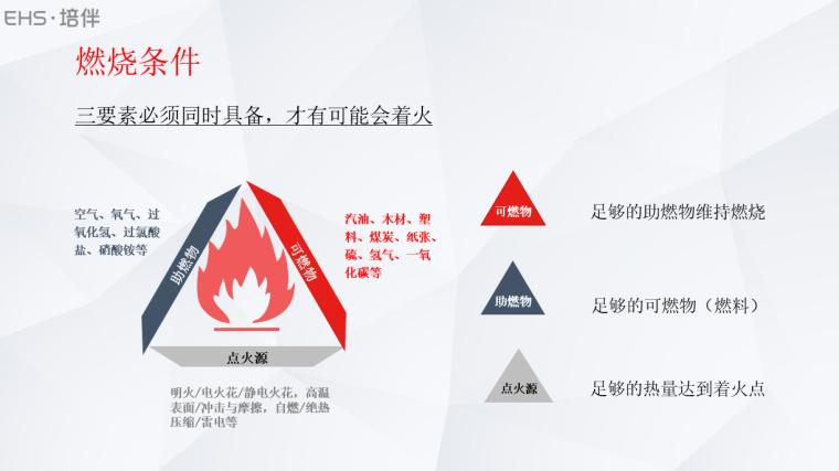 企业消防安全知识培训讲义