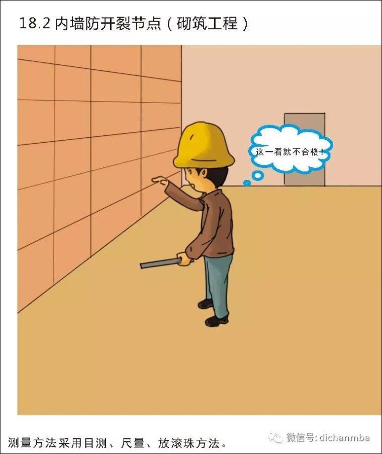 详解在建工程实测实量可视化体系(全套),完美!!!!_159