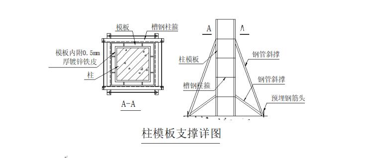 古建筑施工组织设计(共129页)