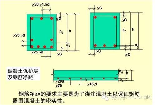 盘点现浇箱梁施工中常见的钢筋问题,超全!_18