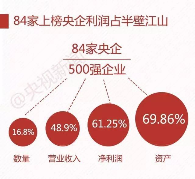 2016中国民企业500强,建筑企业入榜58家(附入榜单)_12
