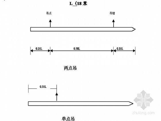 [江苏]食品厂新建厂房静压预应力管桩基础施工方案