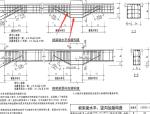 问一下大家图集上这一根钢筋虚线,一根钢筋实线什么意思?