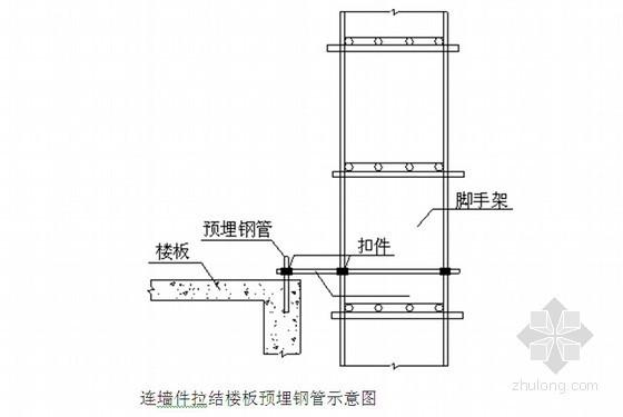 [广西]商住楼工程外脚手架搭设及拆除施工方案