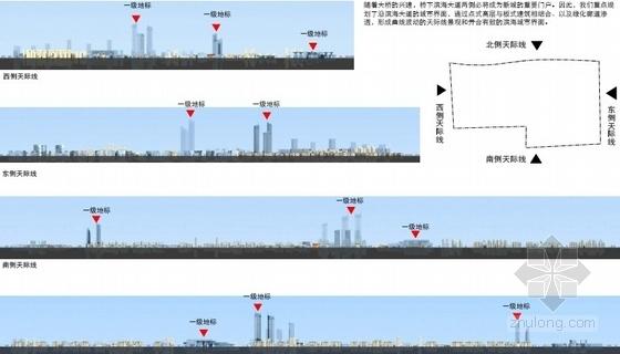 城市综合体立面图
