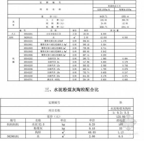 2008年重庆市建设工程计价定额综合解释