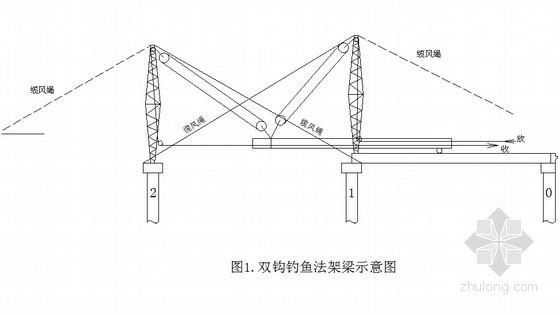 [湖南]预应力混凝土空心板扒杆双钩吊鱼法吊装施工方案
