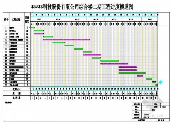 综合楼工程施工进度横道图、网络图(2011年,CAD版)