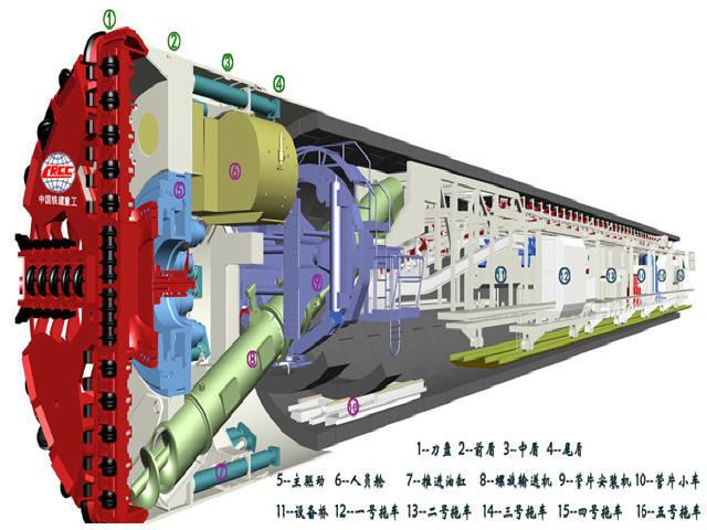 广东地铁泥水盾构及土压平衡盾构施工技术详细解读67页