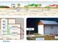 [国际精品案例]室外真空排水系统介绍及解析(高清图文)