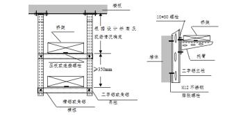 [安徽]地铁线路动力照明专项施工方案