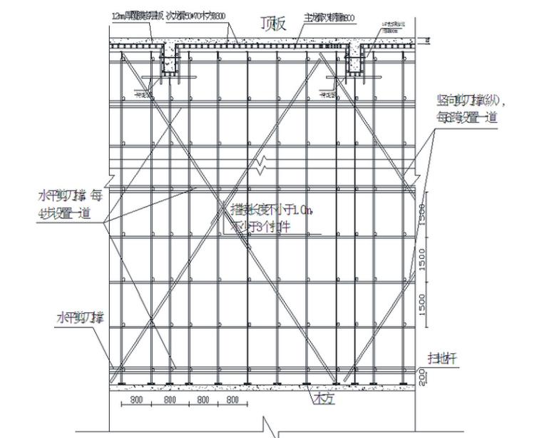 [山东]框剪结构教学楼及附属工程高支模施工方案(58页)