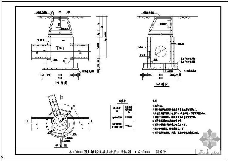 某检查井标准工艺节点构造详图1082