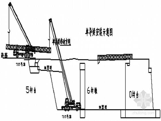 [四川]大桥工程空心板安装优化方案(中水 20米空心板)