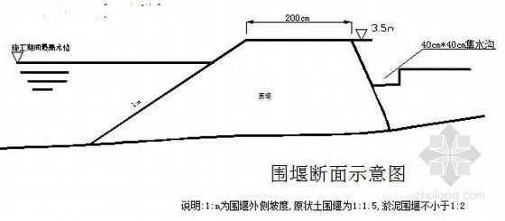 工程围堰专项施工方案