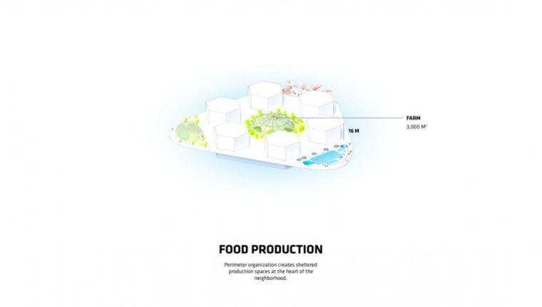 BIG新作|2050诺亚方舟计划-浮动城市(文末附精选BIG作品合集)_12