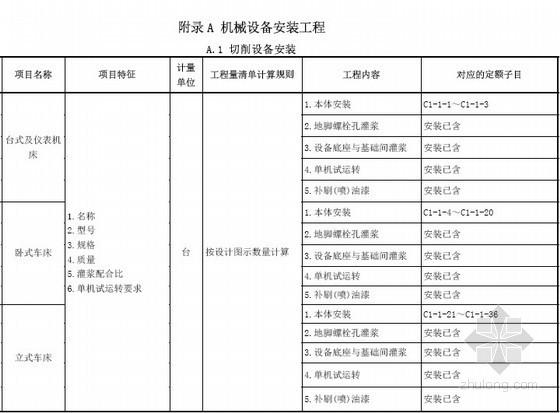 [广东]安装工程工程量清单计价指引(2013版)294页