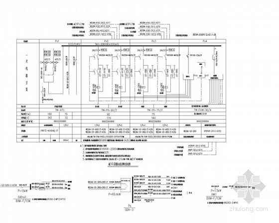 金融大厦高低压电气系统图