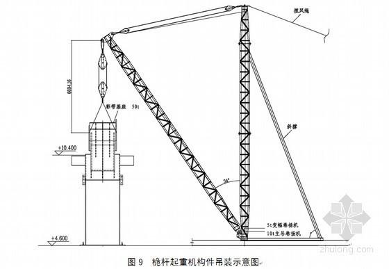 利用轨道滑移桅杆式起重机进行钢结构吊装施工工法