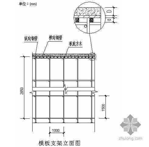 海南某群体别墅工程模板施工方案