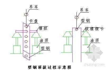 [广东]铁路客专浅埋段围护结构SMW工法桩施工方案