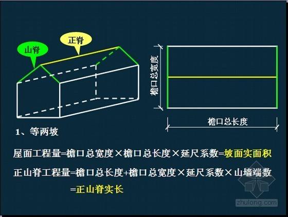 [山东]2015年屋面防水保温工程量计算名师精讲(图文解析 72页)