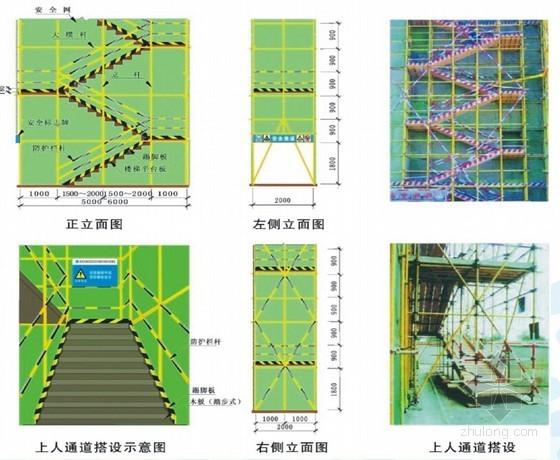 [湖北]建设工程安全文明施工标准化管理图解(附图丰富 A3版式)
