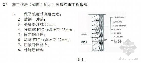 天津某住宅小区外墙保温施工方案(FTC材料)