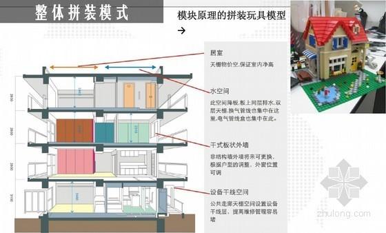 建筑工程工厂化住宅精装修项目施工案例研究及干法施工工艺介绍