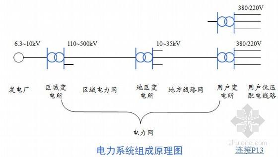uc3842改可调电源教程资料下载-建筑电气设计入门教程