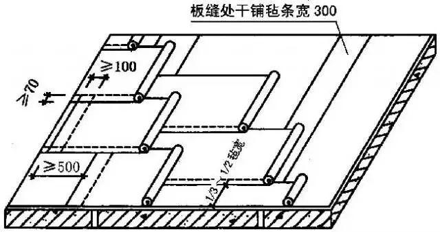 干货详细全面的屋面防水施工做法_18