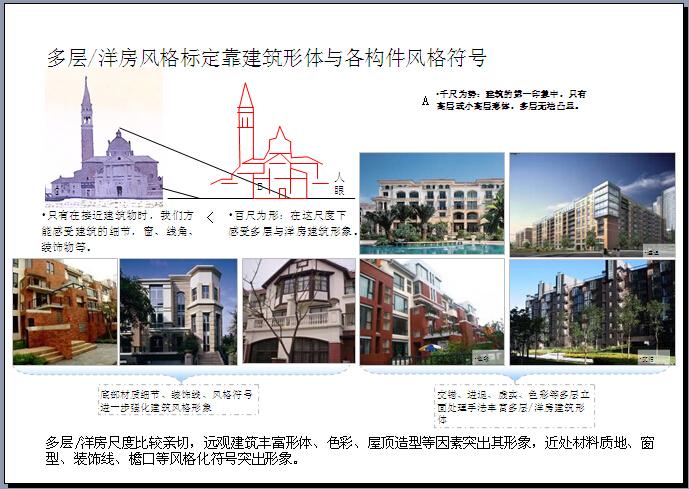 房地产建筑风格解析大全(209页,各种风格)-多层、洋房风格标定靠建筑形体与各构件风格符号