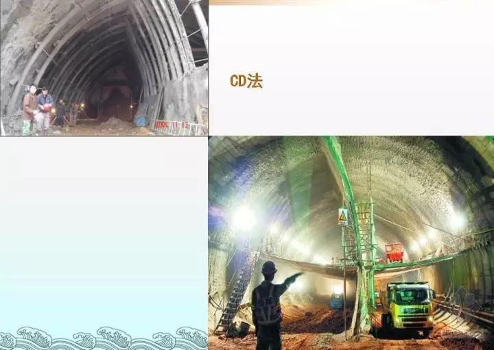 图文|隧道工程施工宝典_8