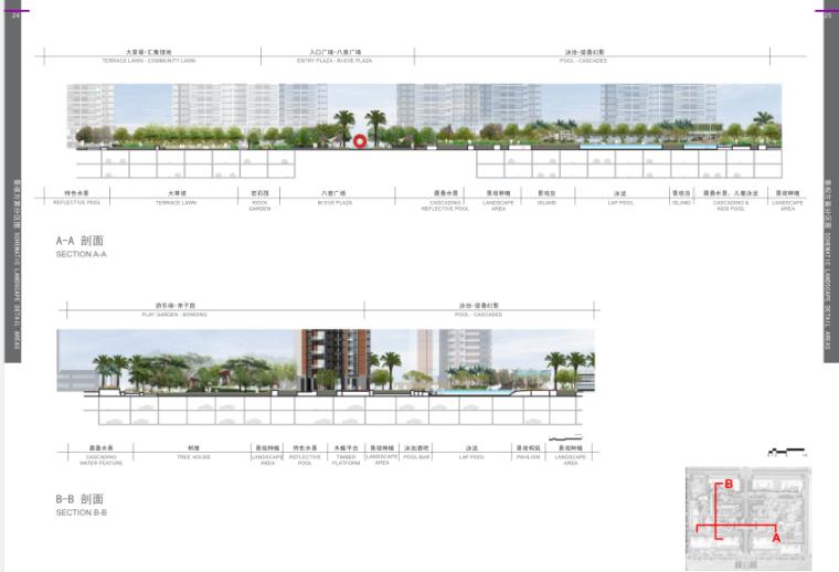 长城会易道景观概念方案设计文本PDF(71页)_7
