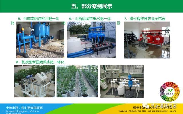 探究农业水利灌溉节水新模式_14