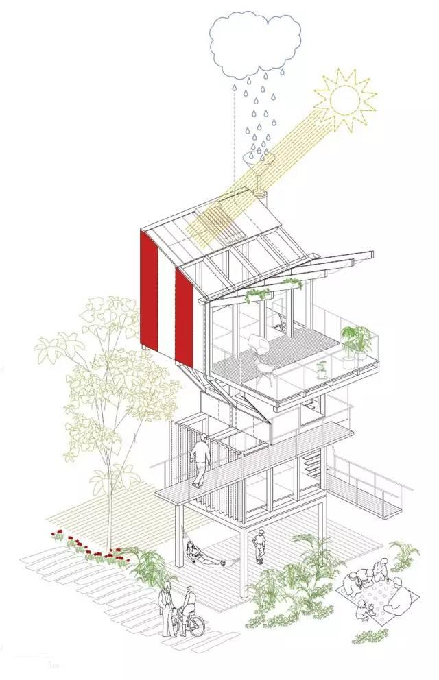 国外建筑设计表现图及网站合集_22