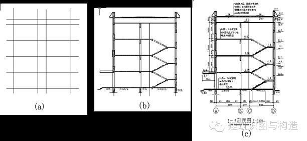 建筑施工图识读技巧,五分钟解决识图所有障碍_6