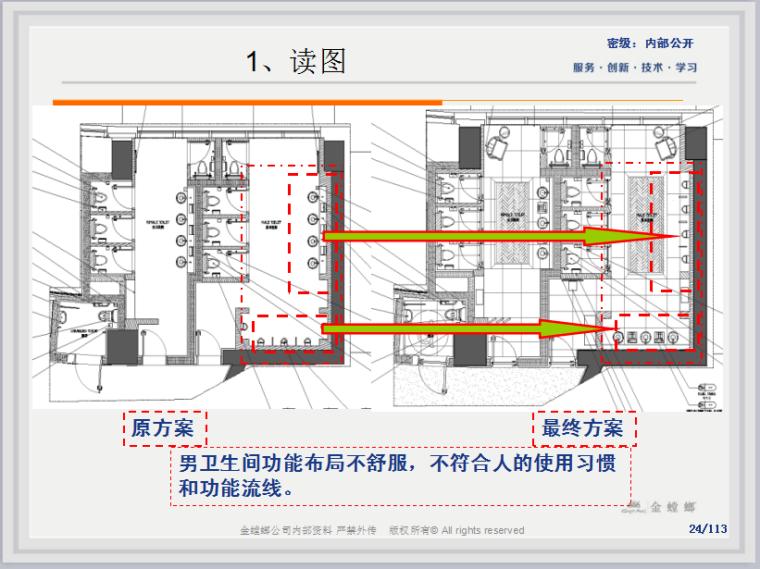 燕翔饭店改扩建项目创优工程施工过程