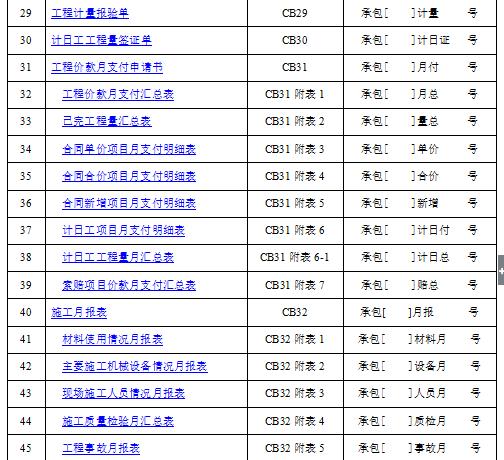 水利工程监理资料表(无水印)_4